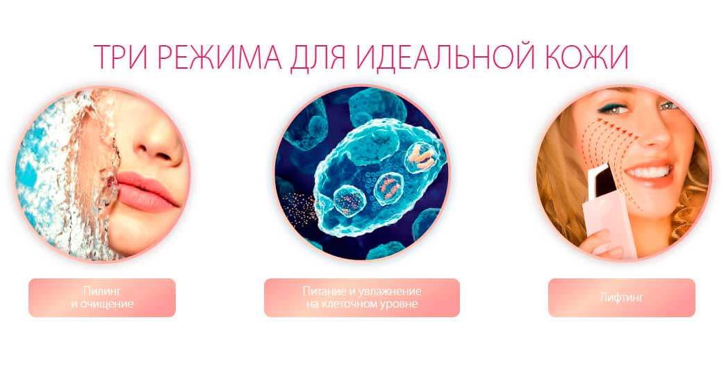 пилинг для лица Почистить кожу