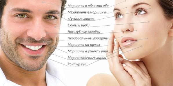Мезотерапия лица и тела
